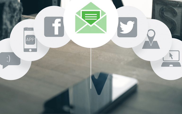WHY EMAIL MARKETING AND SOCIAL MEDIA GO HAND IN HAND